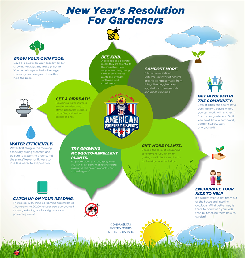 Resolutions for Better Gardens
